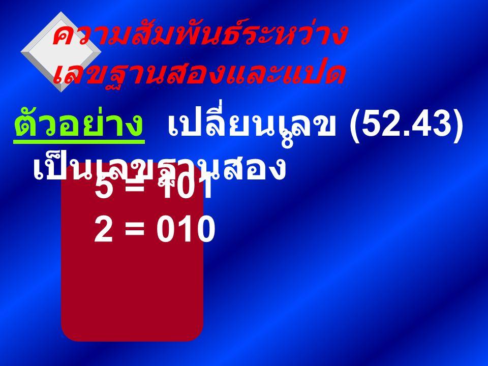 5 = 101 2 = 010 ความสัมพันธ์ระหว่าง เลขฐานสองและแปด ตัวอย่าง เปลี่ยนเลข (52.43) เป็นเลขฐานสอง 8