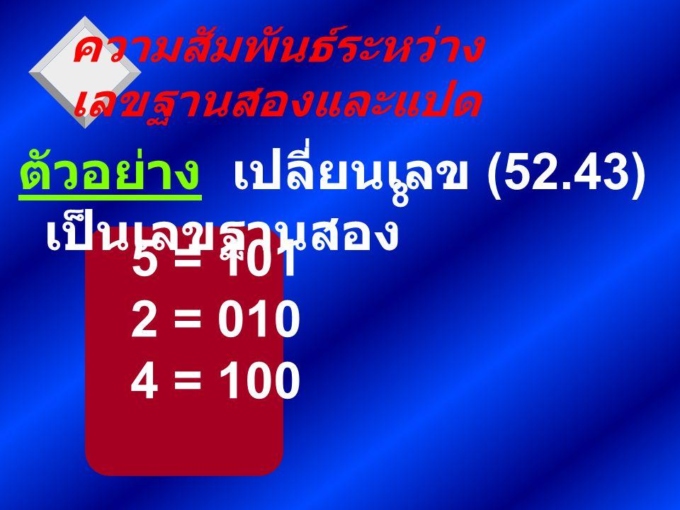 5 = 101 2 = 010 4 = 100 ความสัมพันธ์ระหว่าง เลขฐานสองและแปด ตัวอย่าง เปลี่ยนเลข (52.43) เป็นเลขฐานสอง 8