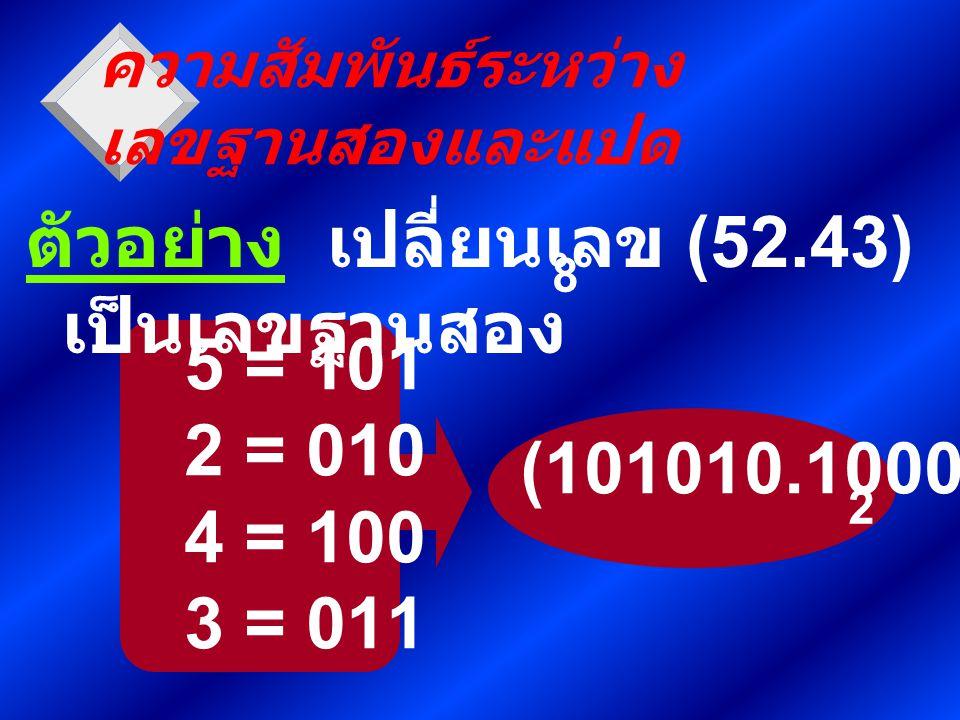 ความสัมพันธ์ระหว่าง เลขฐานสองและแปด (101010.100011) 5 = 101 2 = 010 4 = 100 3 = 011 2 ตัวอย่าง เปลี่ยนเลข (52.43) เป็นเลขฐานสอง 8