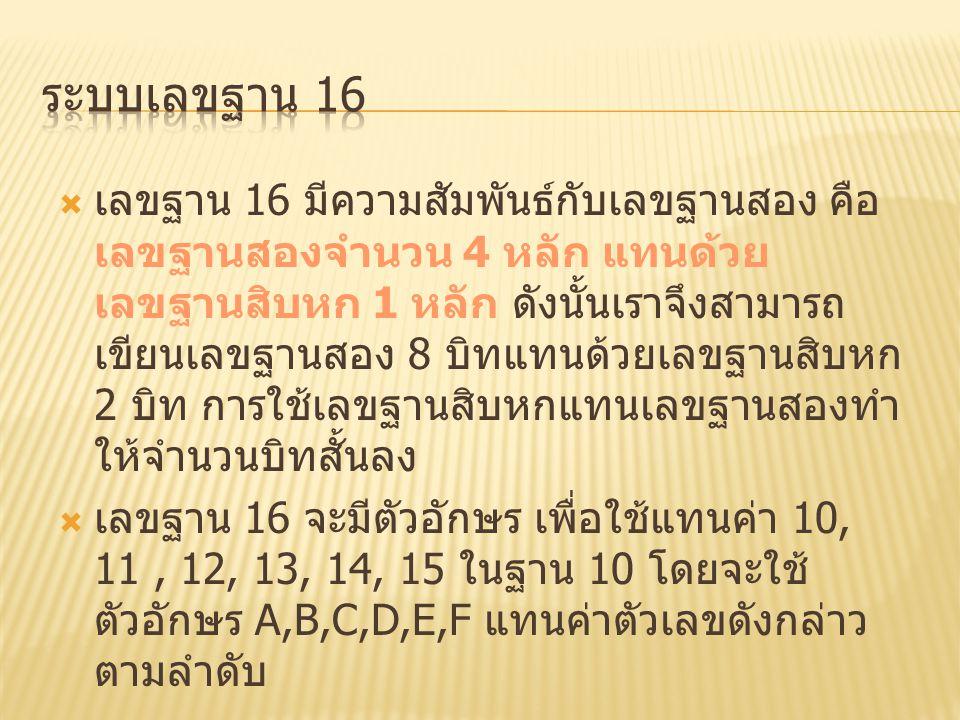  เลขฐาน 16 มีความสัมพันธ์กับเลขฐานสอง คือ เลขฐานสองจำนวน 4 หลัก แทนด้วย เลขฐานสิบหก 1 หลัก ดังนั้นเราจึงสามารถ เขียนเลขฐานสอง 8 บิทแทนด้วยเลขฐานสิบหก