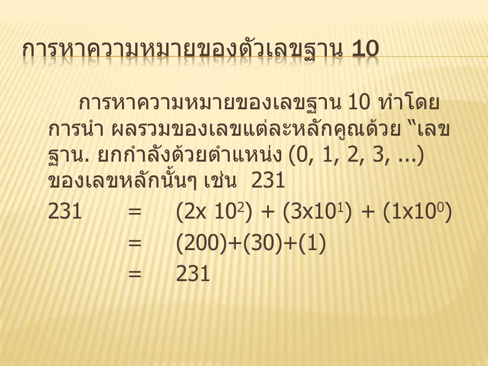 """การหาความหมายของเลขฐาน 10 ทำโดย การนำ ผลรวมของเลขแต่ละหลักคูณด้วย """" เลข ฐาน. ยกกำลังด้วยตำแหน่ง (0, 1, 2, 3,...) ของเลขหลักนั้นๆ เช่น 231 231 =(2x 10"""