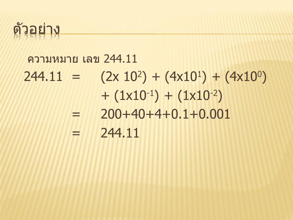 ความหมาย เลข 244.11 244.11 = (2x 10 2 ) + (4x10 1 ) + (4x10 0 ) + (1x10 -1 ) + (1x10 -2 ) = 200+40+4+0.1+0.001 =244.11