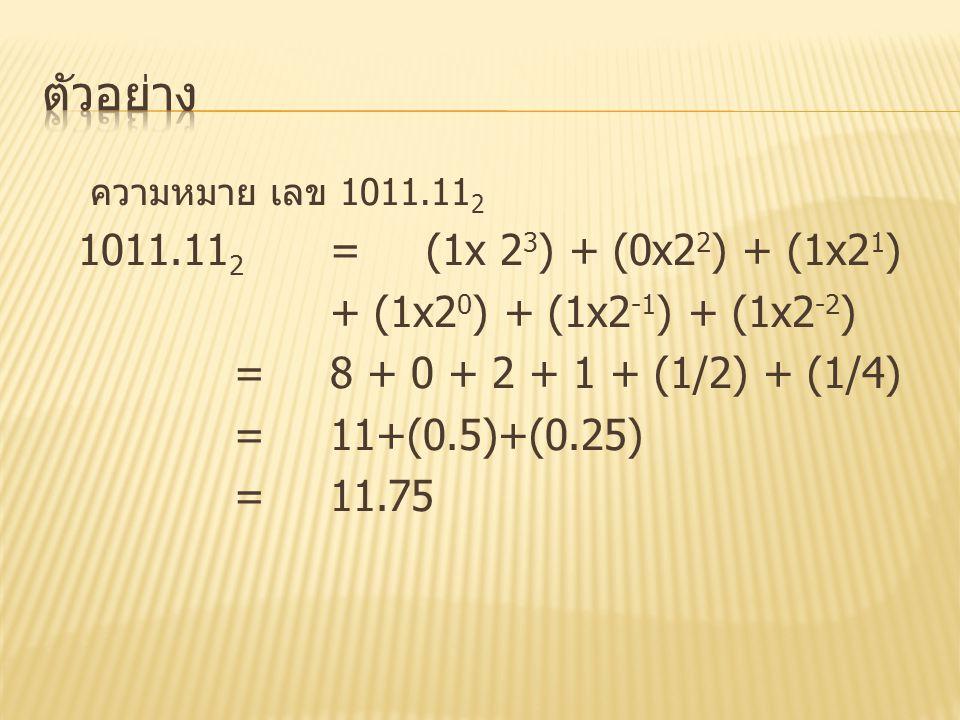 ความหมาย เลข 1011.11 2 1011.11 2 = (1x 2 3 ) + (0x2 2 ) + (1x2 1 ) + (1x2 0 ) + (1x2 -1 ) + (1x2 -2 ) = 8 + 0 + 2 + 1 + (1/2) + (1/4) =11+(0.5)+(0.25)