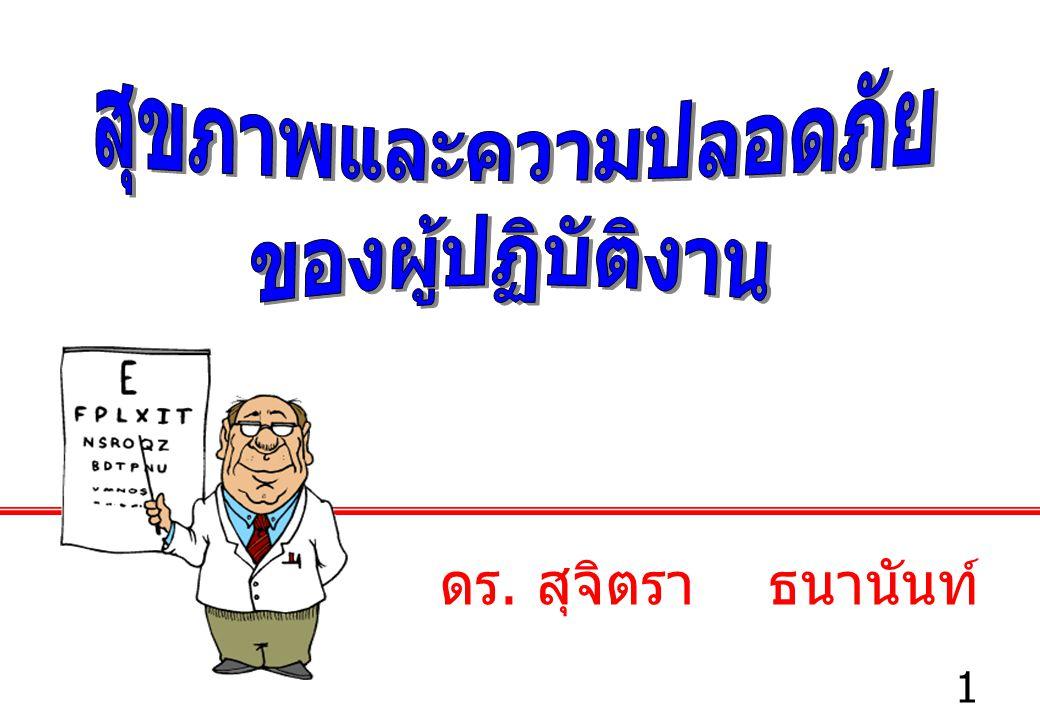 22 1.จัดให้มีการตรวจร่างกายก่อนเข้าทำงาน 2. จัดหาข้อมูลและความรู้ทางด้านสุขภาพ สำนักงาน 3.