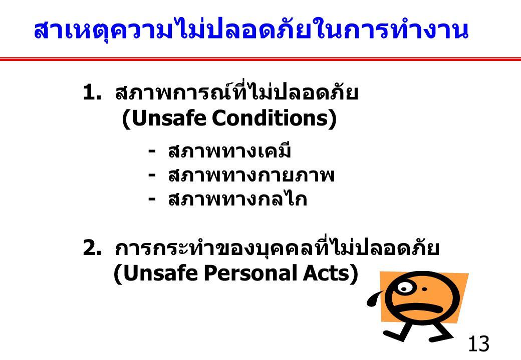 13 1.สภาพการณ์ที่ไม่ปลอดภัย (Unsafe Conditions) - สภาพทางเคมี - สภาพทางกายภาพ - สภาพทางกลไก 2.