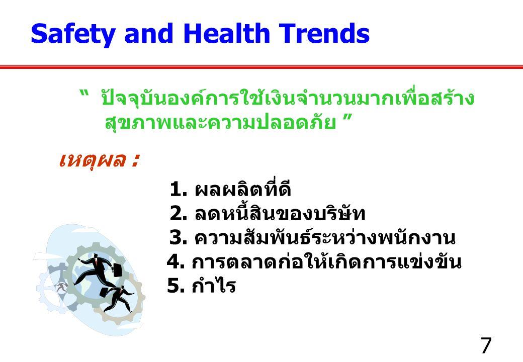 7 ปัจจุบันองค์การใช้เงินจำนวนมากเพื่อสร้าง สุขภาพและความปลอดภัย Safety and Health Trends 1.