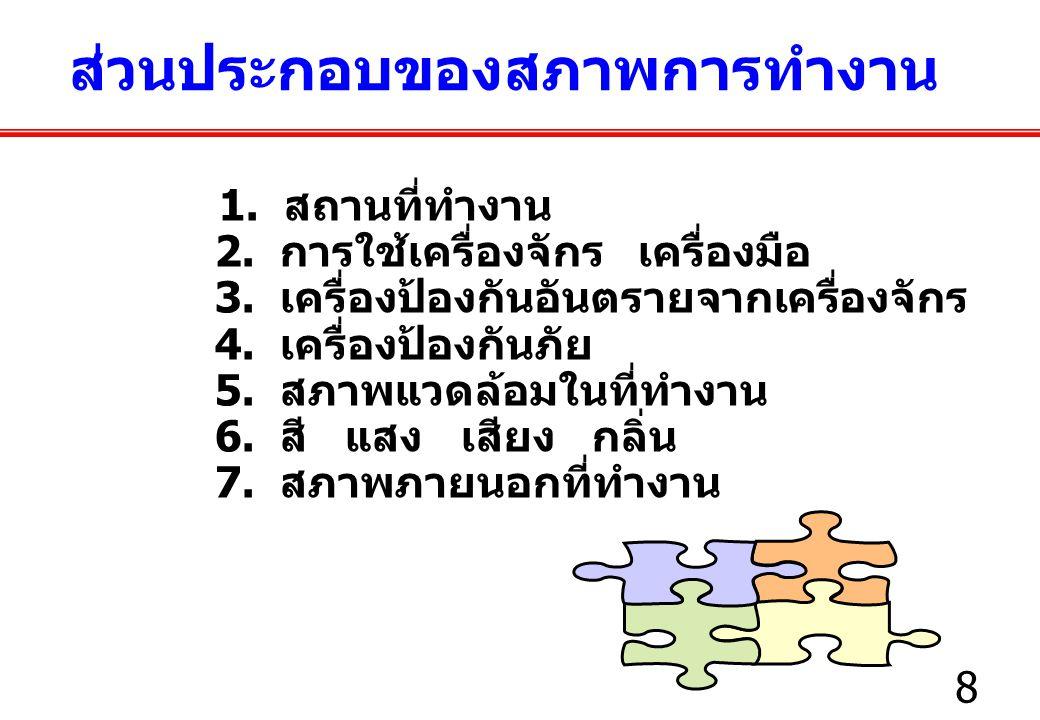 9 1.สิ่งแวดล้อมทางกายภาพ (Physical Environment) 2.