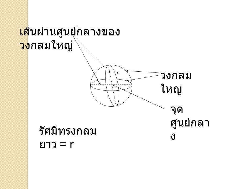 เส้นผ่านศูนย์กลางของ วงกลมใหญ่ วงกลม ใหญ่ จุด ศูนย์กลา ง รัศมีทรงกลม ยาว = r