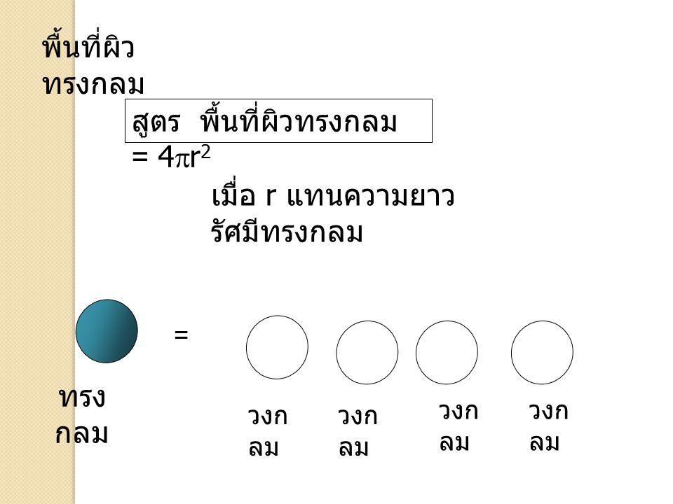 พื้นที่ผิว ทรงกลม สูตร พื้นที่ผิวทรงกลม = 4  r 2 = ทรง กลม วงก ลม วงก ลม วงก ลม วงก ลม เมื่อ r แทนความยาว รัศมีทรงกลม