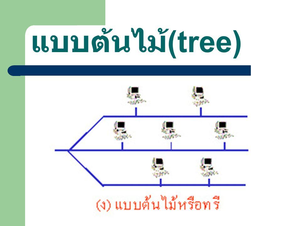 แบบต้นไม้ (tree)