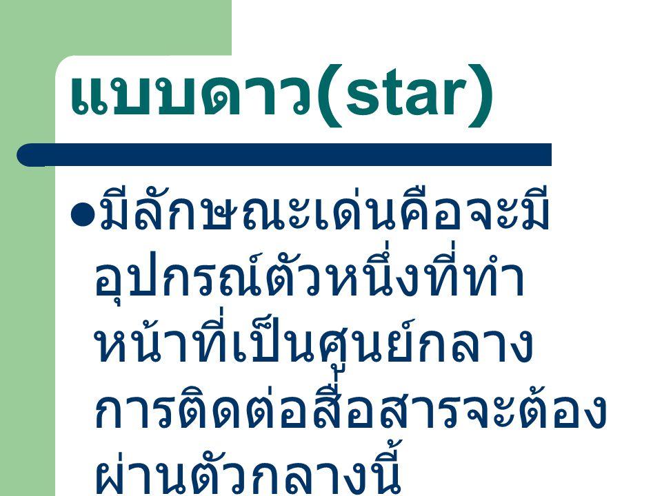 แบบดาว (star) มีลักษณะเด่นคือจะมี อุปกรณ์ตัวหนึ่งที่ทำ หน้าที่เป็นศูนย์กลาง การติดต่อสื่อสารจะต้อง ผ่านตัวกลางนี้