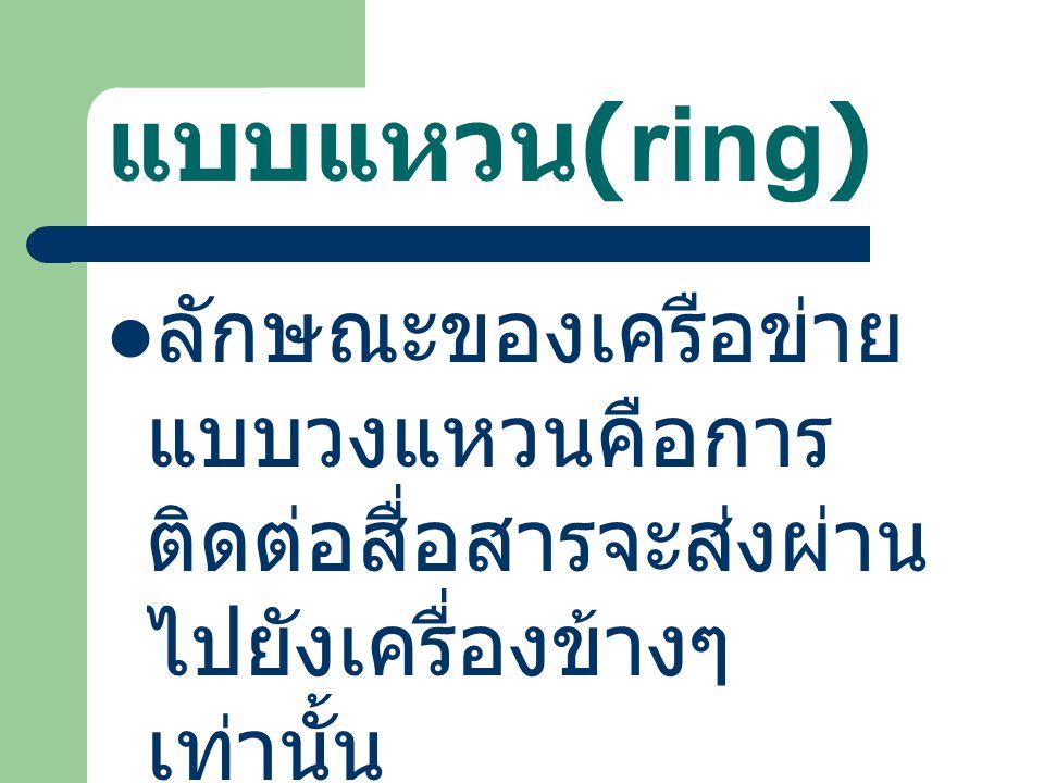 แบบแหวน (ring) ลักษณะของเครือข่าย แบบวงแหวนคือการ ติดต่อสื่อสารจะส่งผ่าน ไปยังเครื่องข้างๆ เท่านั้น