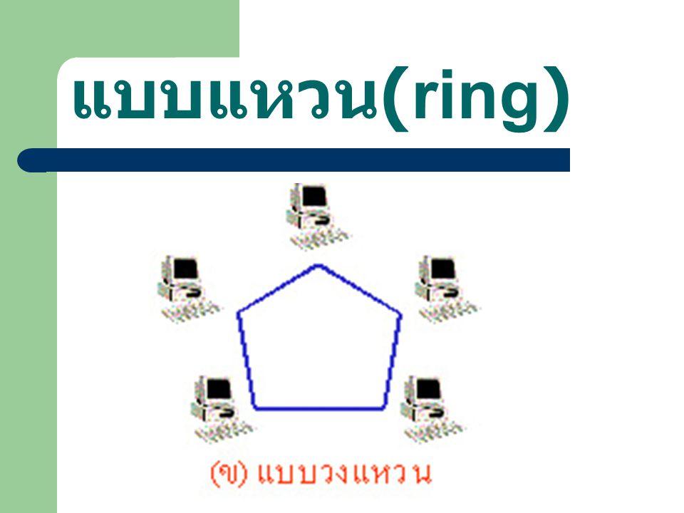 แบบแหวน (ring)