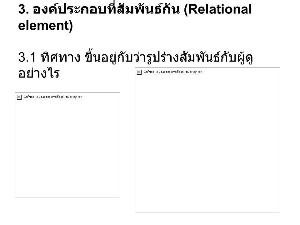 3. องค์ประกอบที่สัมพันธ์กัน (Relational element) 3.1 ทิศทาง ขึ้นอยู่กับว่ารูปร่างสัมพันธ์กับผู้ดู อย่างไร