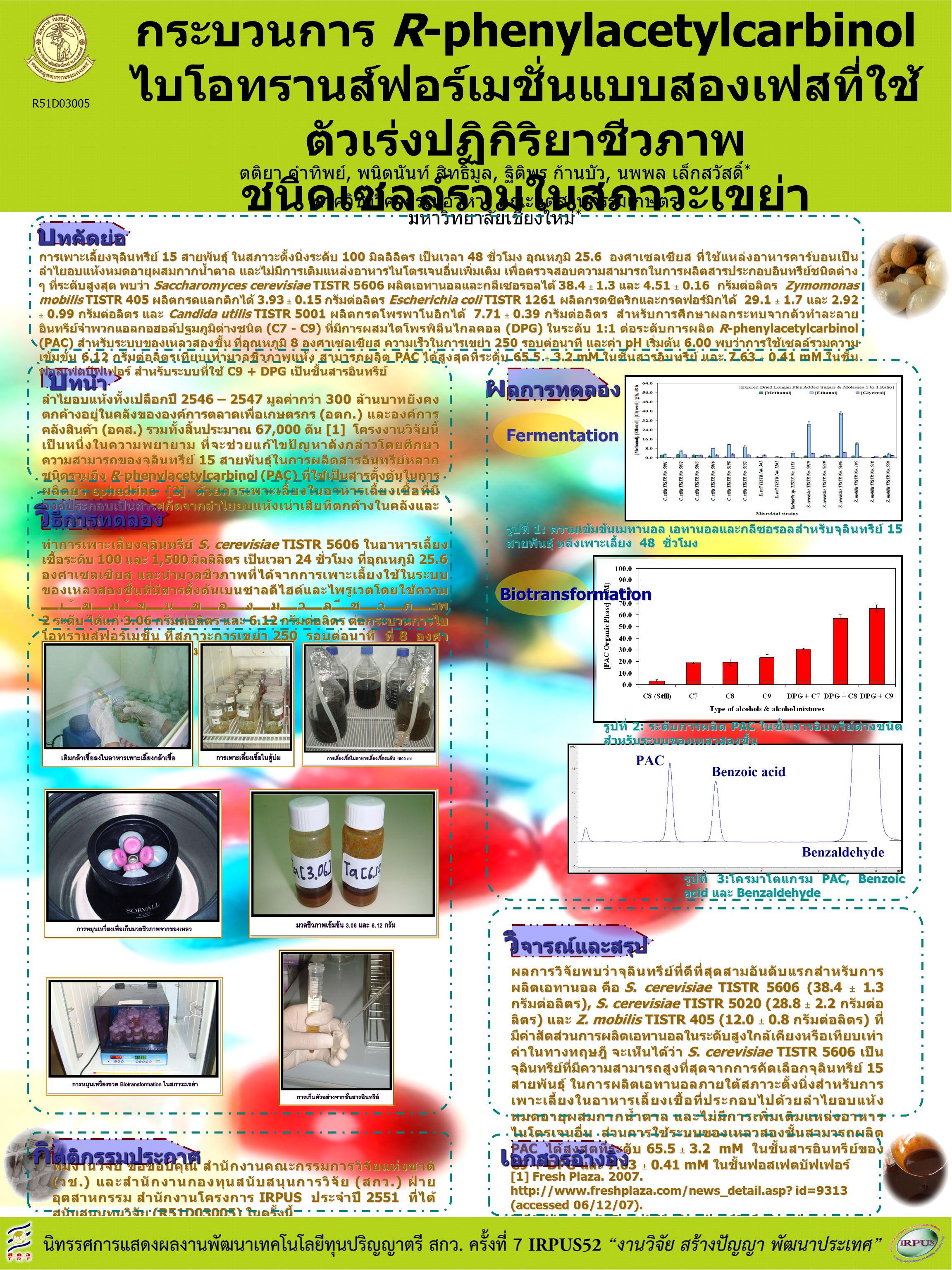 R51D03005 กระบวนการ R-phenylacetylcarbinol ไบโอทรานส์ฟอร์เมชั่นแบบสองเฟสที่ใช้ ตัวเร่งปฏิกิริยาชีวภาพ ชนิดเซลล์รวมในสภาวะเขย่า ตติยา คำทิพย์, พนิตนันท์ สิทธิมูล, ฐิติพร ก้านบัว, นพพล เล็กสวัสดิ์ * ภาควิชาวิศวกรรมอาหาร คณะอุตสาหกรรมเกษตร มหาวิทยาลัยเชียงใหม่ * ลำไยอบแห้งทั้งเปลือกปี 2546 – 2547 มูลค่ากว่า 300 ล้านบาทยังคง ตกค้างอยู่ในคลังขององค์การตลาดเพื่อเกษตรกร ( อตก.) และองค์การ คลังสินค้า ( อคส.) รวมทั้งสิ้นประมาณ 67,000 ตัน [1] โครงงานวิจัยนี้ เป็นหนึ่งในความพยายาม ที่จะช่วยแก้ไขปัญหาดังกล่าวโดยศึกษา ความสามารถของจุลินทรีย์ 15 สายพันธุ์ในการผลิตสารอินทรีย์หลาก ชนิดรวมถึง R-phenylacetylcarbinol (PAC) ที่ใช้เป็นสารตั้งต้นในการ ผลิตยา ephedrine [2] ด้วยการเพาะเลี้ยงในอาหารเลี้ยงเชื้อที่มี องค์ประกอบเป็นสารสกัดจากลำไยอบแห้งเน่าเสียที่ตกค้างในคลังและ กากน้ำตาล การเพาะเลี้ยงจุลินทรีย์ 15 สายพันธุ์ ในสภาวะตั้งนิ่งระดับ 100 มิลลิลิตร เป็นเวลา 48 ชั่วโมง อุณหภูมิ 25.6 องศาเซลเซียส ที่ใช้แหล่งอาหารคาร์บอนเป็น ลำไยอบแห้งหมดอายุผสมกากน้ำตาล และไม่มีการเติมแหล่งอาหารไนโตรเจนอื่นเพิ่มเติม เพื่อตรวจสอบความสามารถในการผลิตสารประกอบอินทรีย์ชนิดต่าง ๆ ที่ระดับสูงสุด พบว่า Saccharomyces cerevisiae TISTR 5606 ผลิตเอทานอลและกลีเซอรอลได้ 38.4  1.3 และ 4.51  0.16 กรัมต่อลิตร Zymomonas mobilis TISTR 405 ผลิตกรดแลกติกได้ 3.93  0.15 กรัมต่อลิตร Escherichia coli TISTR 1261 ผลิตกรดซิตริกและกรดฟอร์มิกได้ 29.1  1.7 และ 2.92  0.99 กรัมต่อลิตร และ Candida utilis TISTR 5001 ผลิตกรดโพรพาโนอิกได้ 7.71  0.39 กรัมต่อลิตร สำหรับการศึกษาผลกระทบจากตัวทำละลาย อินทรีย์จำพวกแอลกอฮอล์ปฐมภูมิต่างชนิด (C7 - C9) ที่มีการผสมไดโพรพิลีนไกลคอล (DPG) ในระดับ 1:1 ต่อระดับการผลิต R-phenylacetylcarbinol (PAC) สำหรับระบบของเหลวสองชั้น ที่อุณหภูมิ 8 องศาเซลเซียส ความเร็วในการเขย่า 250 รอบต่อนาที และค่า pH เริ่มต้น 6.00 พบว่าการใช้เซลล์รวมความ เข้มข้น 6.12 กรัมต่อลิตรเทียบเท่ามวลชีวภาพแห้ง สามารถผลิต PAC ได้สูงสุดที่ระดับ 65.5  3.2 mM ในชั้นสารอินทรีย์ และ 7.63  0.41 mM ในชั้น ฟอสเฟตบัฟเฟอร์ สำหรับระบบที่ใช้ C9 + DPG เป็นชั้นสารอินทรีย์ ทำการเพาะเลี้ยงจุลินทรีย์ S.
