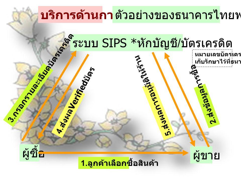 ผศ. อรชร มณีสงฆ์ บริการด้านการเงินตัวอย่างของธนาคารไทยพาณิชย์ ระบบ SIPS * หักบัญชี / บัตรเครดิต ผู้ขาย ผู้ซื้อ 3. กรอกรายละเอียดบัตรเครดิต 4. ส่งผล Ve