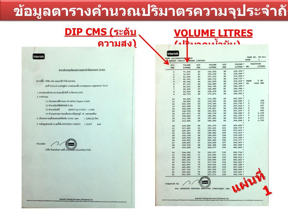 ข้อมูลตารางคำนวณปริมาตรความจุประจำถัง DIP CMS ( ระดับ ความสูง ) VOLUME LITRES ( ปริมาณน้ำมัน ) แผ่นที่ 1