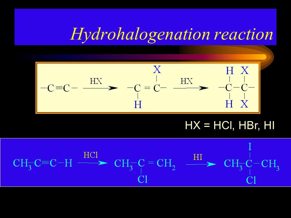 Hydrohalogenation reaction HX = HCl, HBr, HI