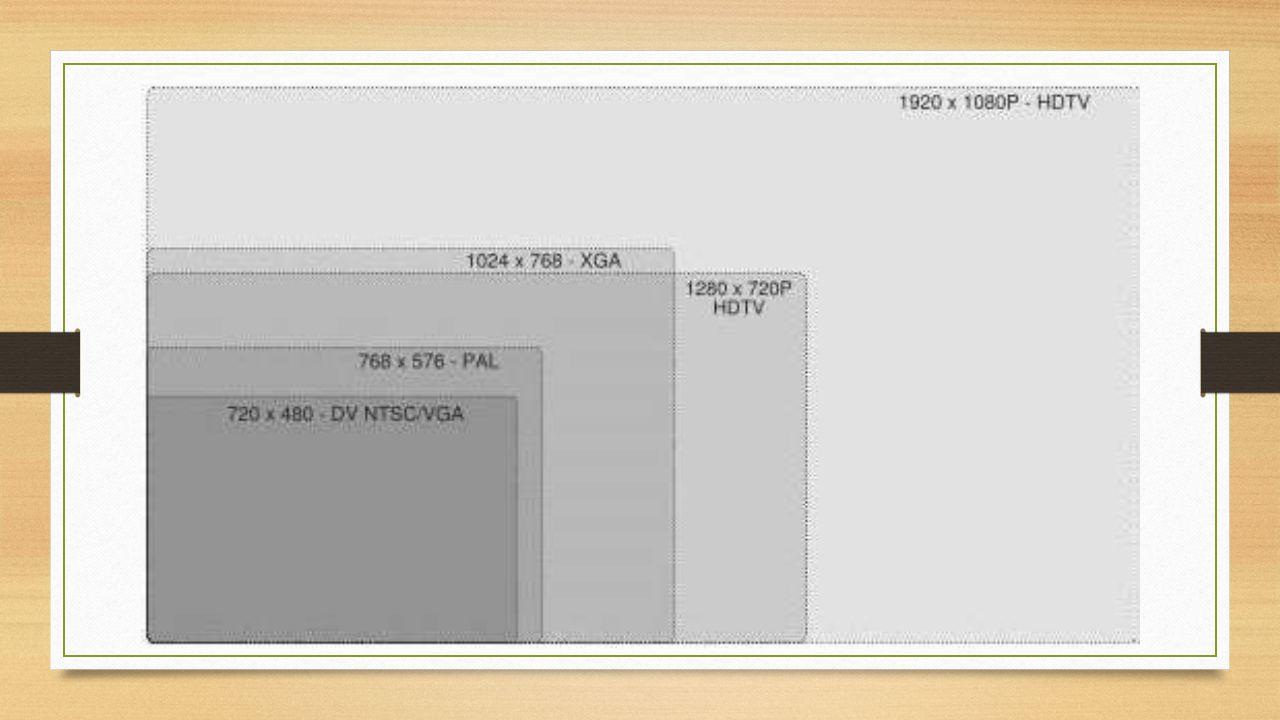 HDTV สามารถให้ความละเอียดสูงสุด 1920x1080 จุดภาพ (Pixel) ซึ่งมีชื่อเรียกว่า โทรทัศน์ความ ละเอียดสูงเต็มรูปแบบ (Full HD) ซึ่งเป็นระดับสูงสุด ที่สัญญาณภ