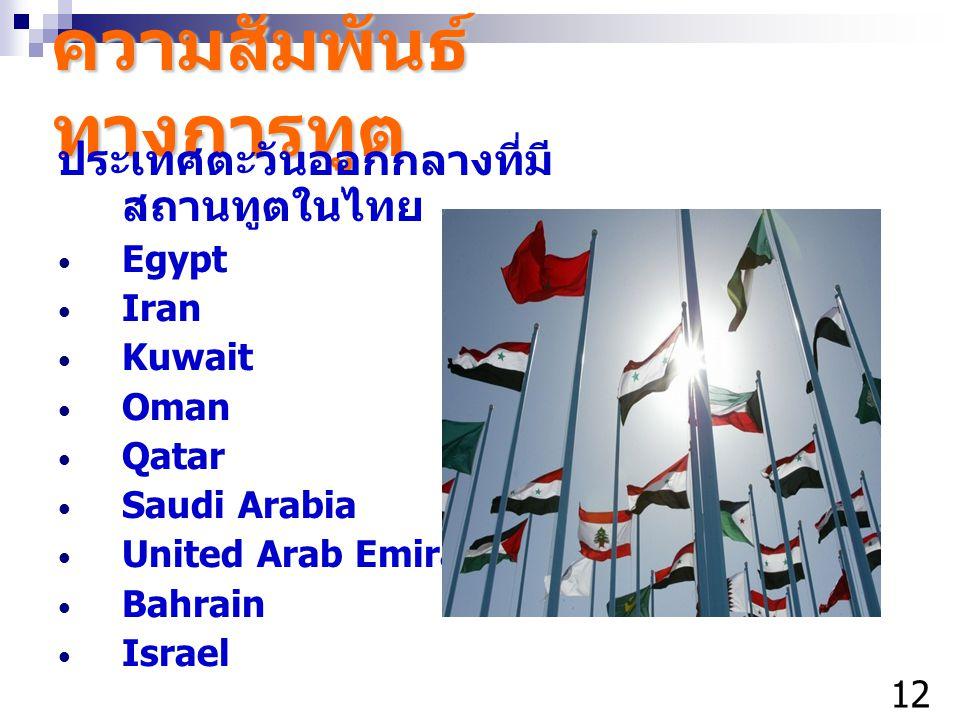 ความสัมพันธ์ ทางการทูต ประเทศตะวันออกกลางที่มี สถานทูตในไทย Egypt Iran Kuwait Oman Qatar Saudi Arabia United Arab Emirates Bahrain Israel 12