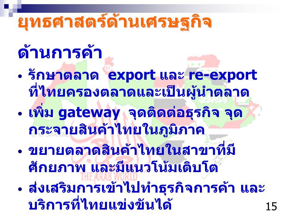 ยุทธศาสตร์ด้านเศรษฐกิจ ด้านการค้า รักษาตลาด export และ re-export ที่ไทยครองตลาดและเป็นผู้นำตลาด เพิ่ม gateway จุดติดต่อธุรกิจ จุด กระจายสินค้าไทยในภูม