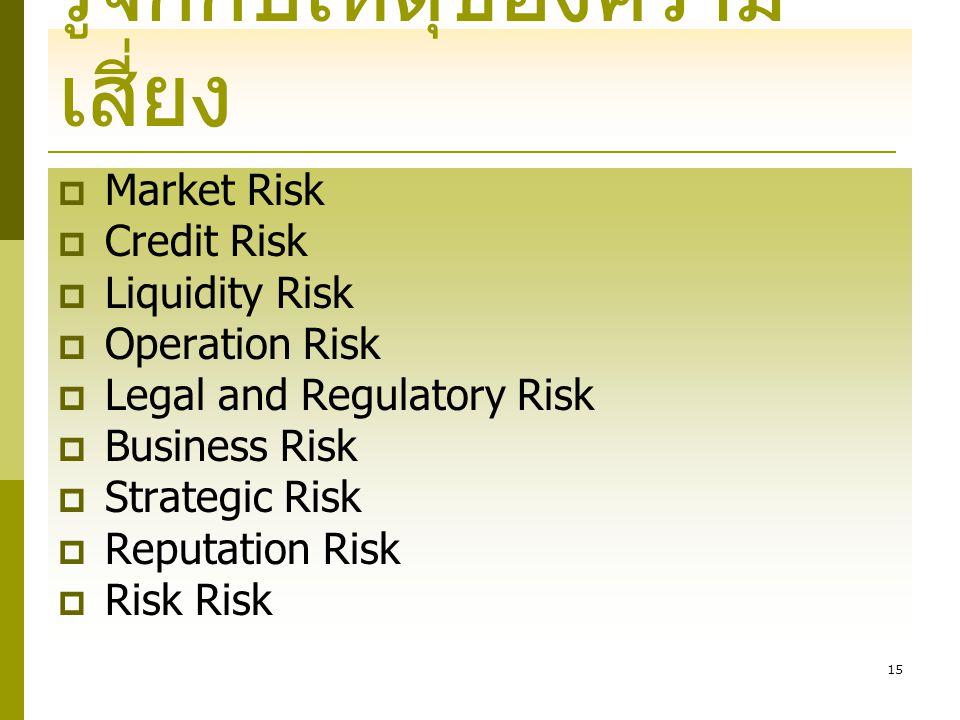 14 ควา ม เสี่ยง ERM: Enterprise Risk Management