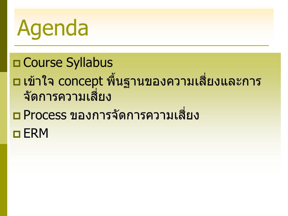 Agenda  Course Syllabus  เข้าใจ concept พื้นฐานของความเสี่ยงและการ จัดการความเสี่ยง  Process ของการจัดการความเสี่ยง  ERM