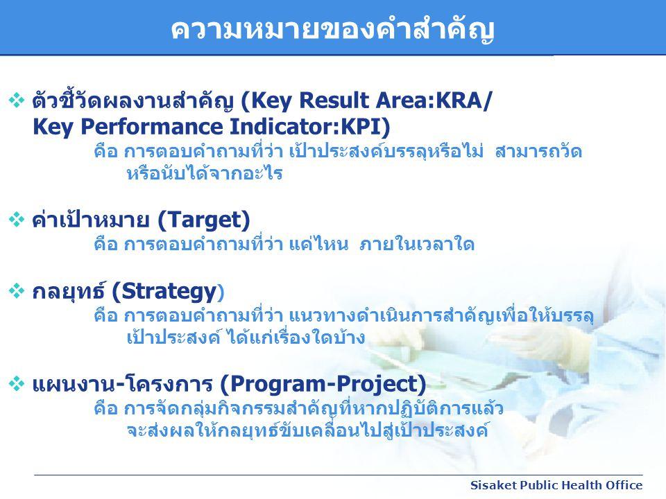 สสจ. ศรีสะเกษ Sisaket Public Health Office ความหมายของคำสำคัญ  ตัวชี้วัดผลงานสำคัญ (Key Result Area:KRA/ Key Performance Indicator:KPI) คือ การตอบคำถ