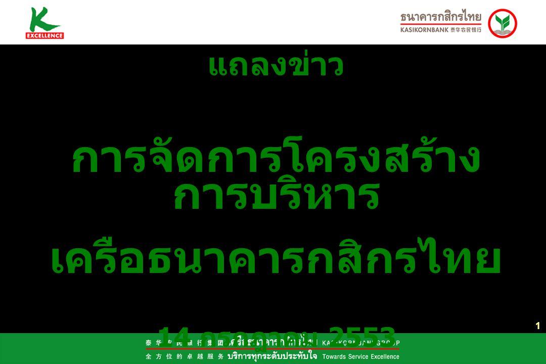 1 แถลงข่าว การจัดการโครงสร้าง การบริหาร เครือธนาคารกสิกรไทย 14 กรกฎาคม 2553