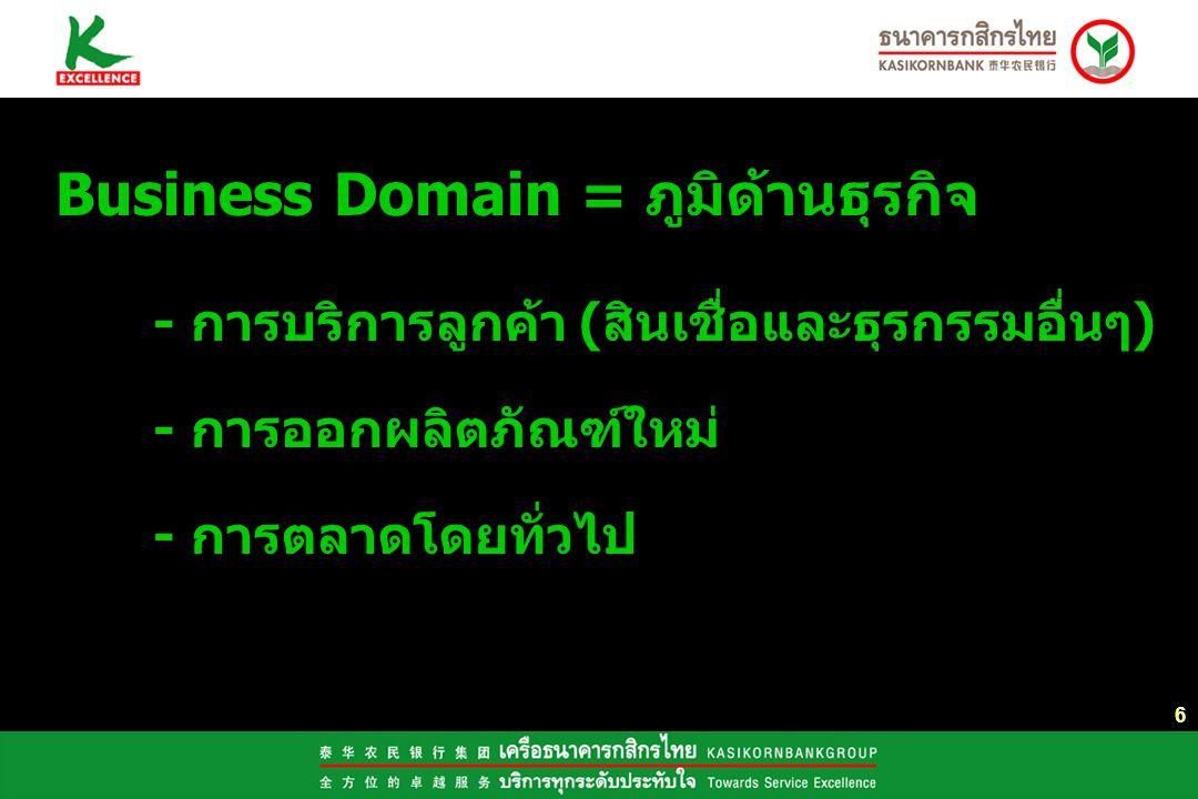 6 Business Domain = ภูมิด้านธุรกิจ - การบริการลูกค้า (สินเชื่อและธุรกรรมอื่นๆ) - การออกผลิตภัณฑ์ใหม่ - การตลาดโดยทั่วไป