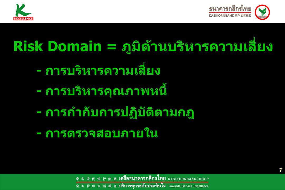7 Risk Domain = ภูมิด้านบริหารความเสี่ยง - การบริหารความเสี่ยง - การบริหารคุณภาพหนี้ - การกำกับการปฏิบัติตามกฎ - การตรวจสอบภายใน