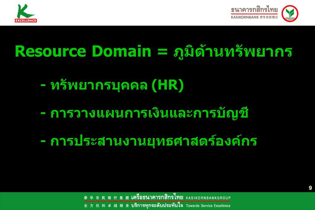 10 โครงสร้างการบริหารงานเครือธนาคารกสิกรไทย ภูมิด้านธุรกิจ (Business Domain) ภูมิด้านบริหารความเสี่ยง (Risk Domain) ภูมิด้านทรัพยากร (Resource Domain) ภูมิด้านโครงสร้างพื้นฐาน (Infrastructure Domain) สมเกียรติ ศิริชาติไชย ผู้ประสานงานภูมิ (Domain Coordinator) ปรีดี ดาวฉาย ผู้ประสานงานภูมิ (Domain Coordinator) กฤษฎา ล่ำซำ ผู้ประสานงานภูมิ (Domain Coordinator) ธีรนันท์ ศรีหงส์ ผู้ประสานงานภูมิ (Domain Coordinator)