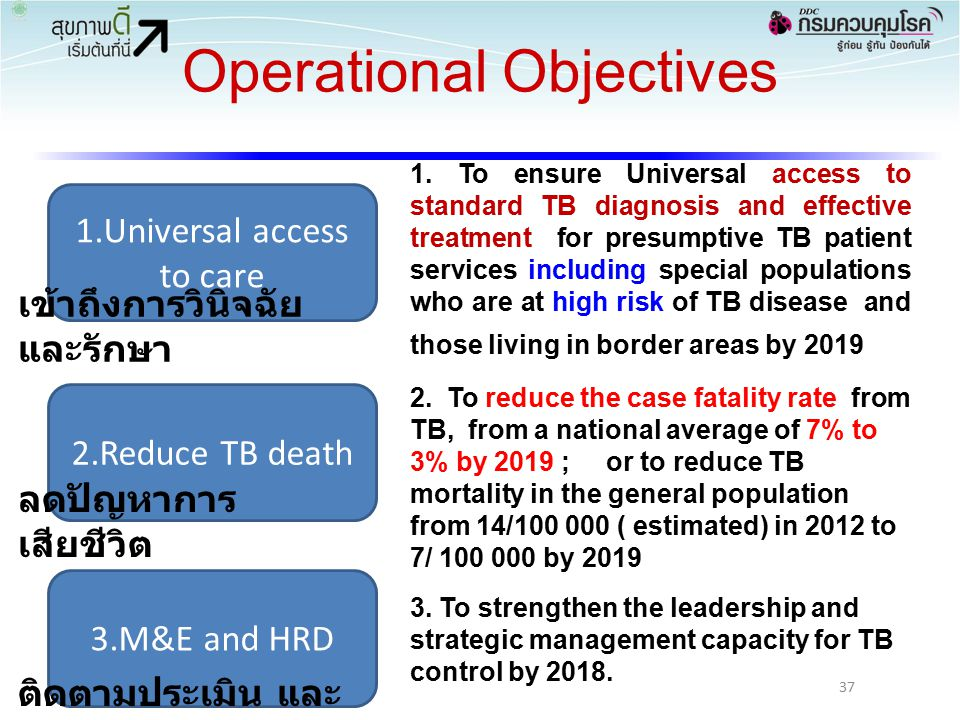Operational Objectives 1.
