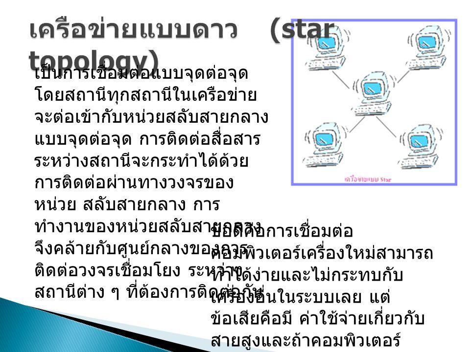 เป็นการเชื่อมต่อแบบจุดต่อจุด โดยสถานีทุกสถานีในเครือข่าย จะต่อเข้ากับหน่วยสลับสายกลาง แบบจุดต่อจุด การติดต่อสื่อสาร ระหว่างสถานีจะกระทำได้ด้วย การติดต่อผ่านทางวงจรของ หน่วย สลับสายกลาง การ ทำงานของหน่วยสลับสายกลาง จึงคล้ายกับศูนย์กลางของการ ติดต่อวงจรเชื่อมโยง ระหว่าง สถานีต่าง ๆ ที่ต้องการติดต่อกัน ข้อดีคือการเชื่อมต่อ คอมพิวเตอร์เครื่องใหม่สามารถ ทำได้ง่ายและไม่กระทบกับ เครื่องอื่นในระบบเลย แต่ ข้อเสียคือมี ค่าใช้จ่ายเกี่ยวกับ สายสูงและถ้าคอมพิวเตอร์ ศูนย์กลางเสียระบบเครือข่ายจะ หยุดชะงักทั้งหมดทันที