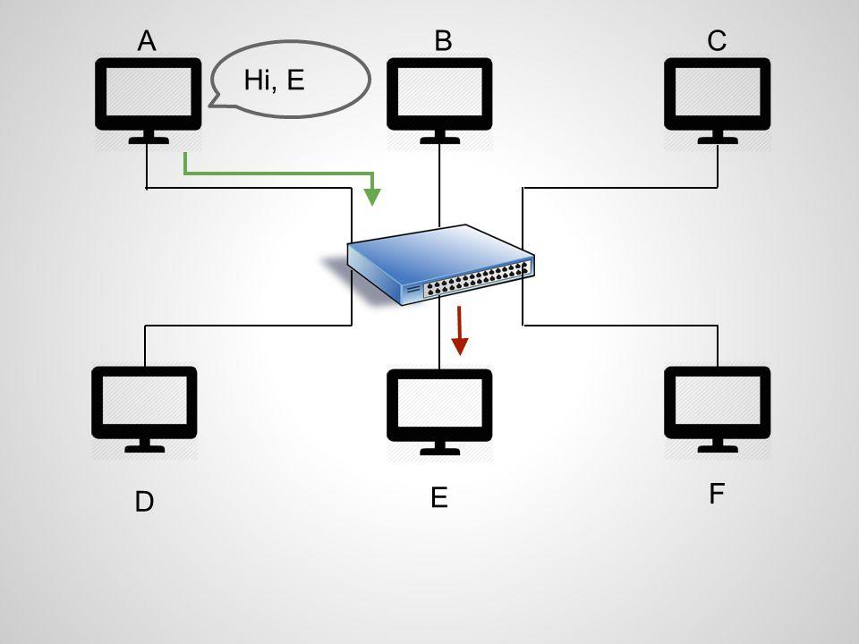 ●Router - อุปกรณ์ที่ส่งข้อมูลระหว่างเครือข่ายคอมพิวเตอร์