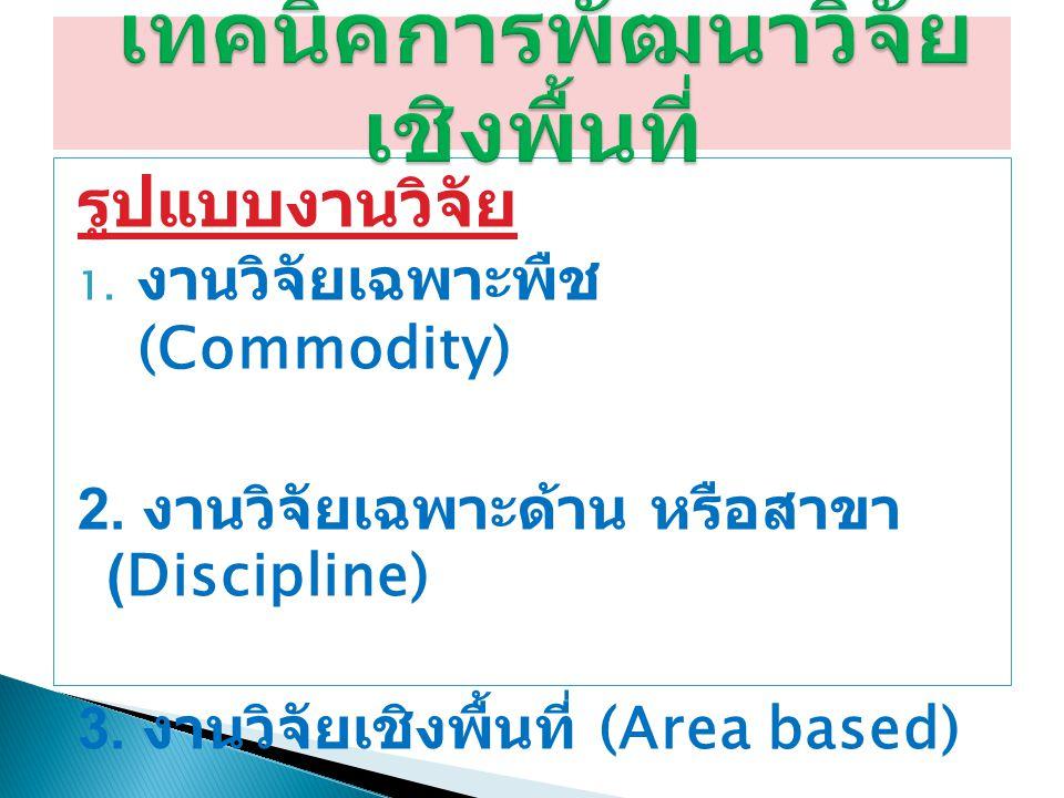 รูปแบบงานวิจัย 1. งานวิจัยเฉพาะพืช (Commodity) 2. งานวิจัยเฉพาะด้าน หรือสาขา (Discipline) 3. งานวิจัยเชิงพื้นที่ (Area based)