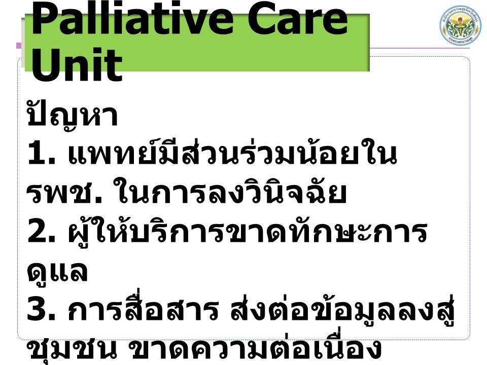 ปัญหา 1. แพทย์มีส่วนร่วมน้อยใน รพช. ในการลงวินิจฉัย 2. ผู้ให้บริการขาดทักษะการ ดูแล 3. การสื่อสาร ส่งต่อข้อมูลลงสู่ ชุมชน ขาดความต่อเนื่อง Palliative