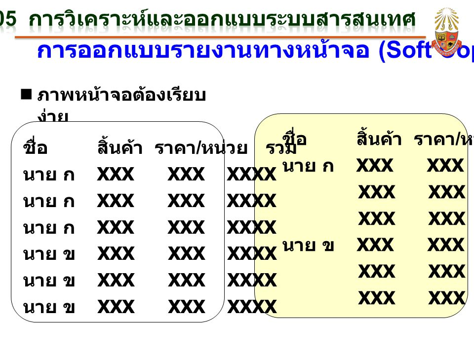 การออกแบบรายงานทางหน้าจอ (Soft Copy) n ภาพหน้าจอต้องเรียบ ง่าย ชื่อ สิ้นค้า ราคา / หน่วย รวม นาย ก XXX XXX XXXX XXX XXX XXXX นาย ข XXX XXX XXXX XXX XXX XXXX ชื่อ สิ้นค้า ราคา / หน่วย รวม นาย ก XXX XXX XXXX นาย ข XXX XXX XXXX