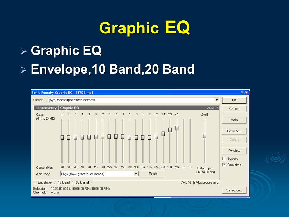 Graphic EQ  Graphic EQ  Envelope,10 Band,20 Band