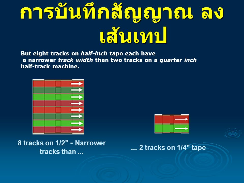 การบันทึกสัญญาณ ลง เส้นเทป But eight tracks on half-inch tape each have a narrower track width than two tracks on a quarter inch half-track machine.