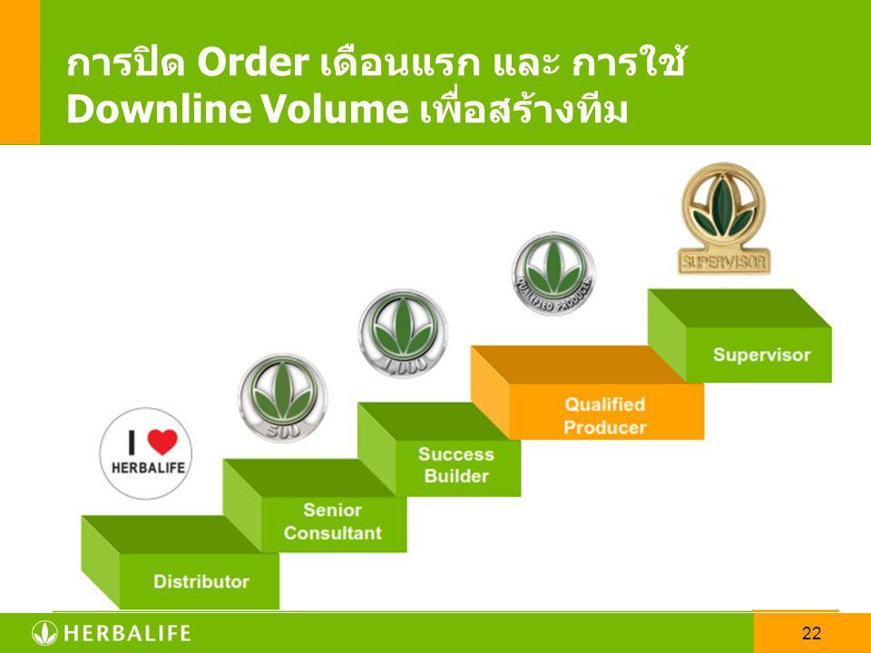 21 การปิด Order เดือนแรก ProgramProduct VP35% Customer Price Retail Profit ใช้เองชุด Ultimate 1 153.70 6,413.22 - - เชค 2 PPP 1 แก้วเชค 1 ลูกค้า 1ชุด