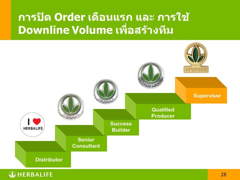25 การปิด Order เดือนแรก และ การใช้ Downline Volume เพื่อสร้างทีม ตารางกำไรของ Qualified Producer 42% 35% 25% 42% 25% กำไรขายปลีก 42% 17% 7% กำไรขายส่