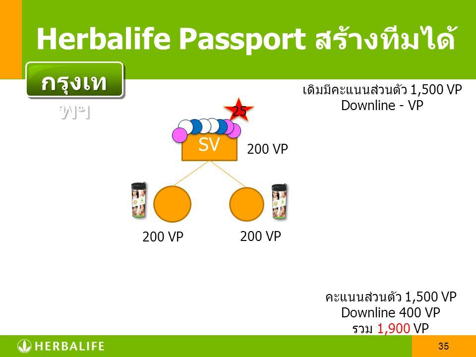 34 Herbalife Passport สร้างทีมได้ SV 25 D1 D2 200 VP 100 VP 200 VP เข้างาน 2 งาน (4  ) Guest 10 คน (10  ) New Dist 200 คะแนน 1 คน (4  ) New Dist 10