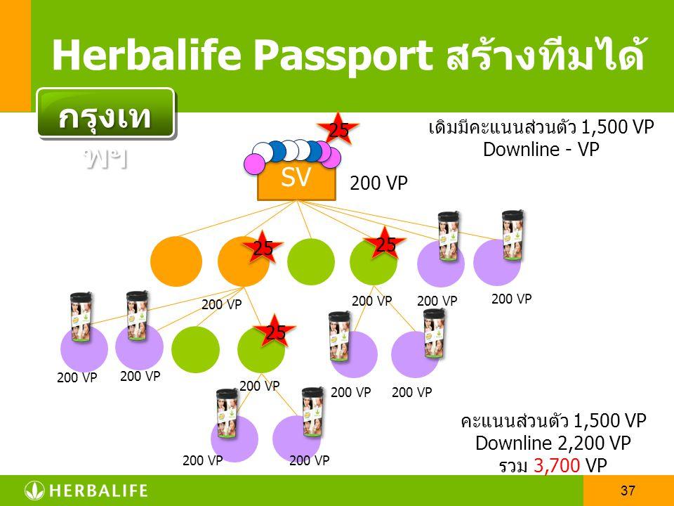 36 SV Herbalife Passport สร้างทีมได้ 25 200 VP กรุงเท พฯ เดิมมีคะแนนส่วนตัว 1,500 VP Downline - VP คะแนนส่วนตัว 1,500 VP Downline 1,000 VP รวม 2,500 V