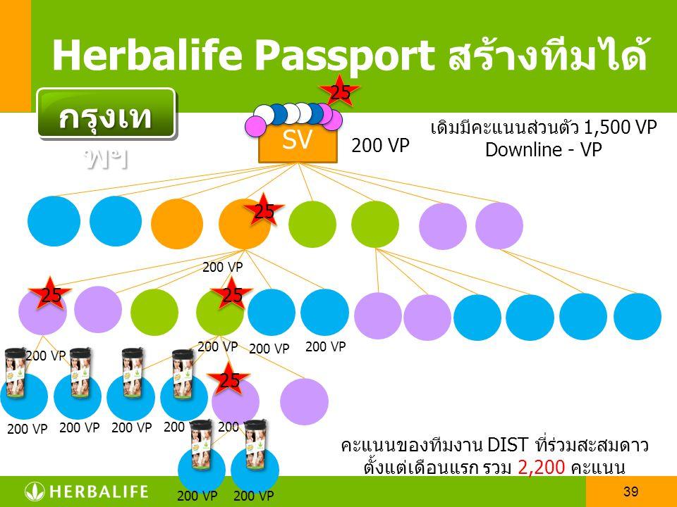 38 SV Herbalife Passport สร้างทีมได้ 25 200 VP กรุงเท พฯ เดิมมีคะแนนส่วนตัว 1,500 VP Downline - VP คะแนนส่วนตัว 1,500 VP Downline 4,600 VP รวม 6,100 V