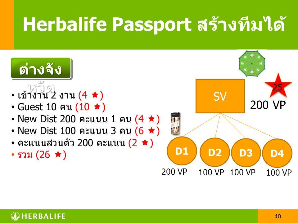 39 SV Herbalife Passport สร้างทีมได้ 25 200 VP กรุงเท พฯ เดิมมีคะแนนส่วนตัว 1,500 VP Downline - VP คะแนนของทีมงาน DIST ที่ร่วมสะสมดาว ตั้งแต่เดือนแรก