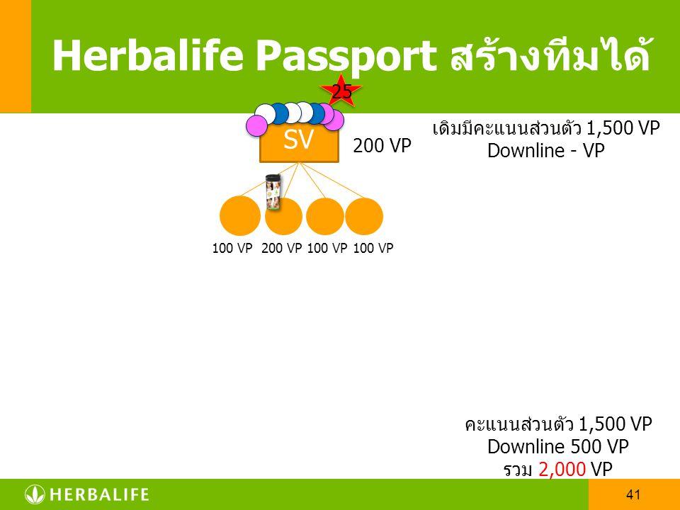 40 Herbalife Passport สร้างทีมได้ SV 25 D1 D2 200 VP 100 VP 200 VP เข้างาน 2 งาน (4  ) Guest 10 คน (10  ) New Dist 200 คะแนน 1 คน (4  ) New Dist 10