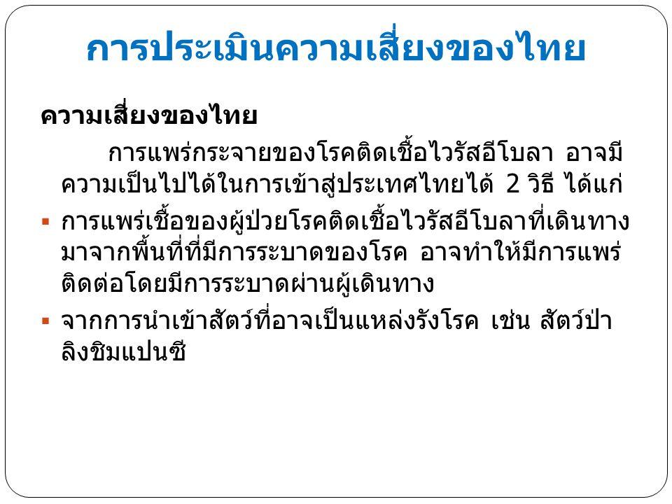 การประเมินความเสี่ยงของไทย ความเสี่ยงของไทย การแพร่กระจายของโรคติดเชื้อไวรัสอีโบลา อาจมี ความเป็นไปได้ในการเข้าสู่ประเทศไทยได้ 2 วิธี ได้แก่  การแพร่