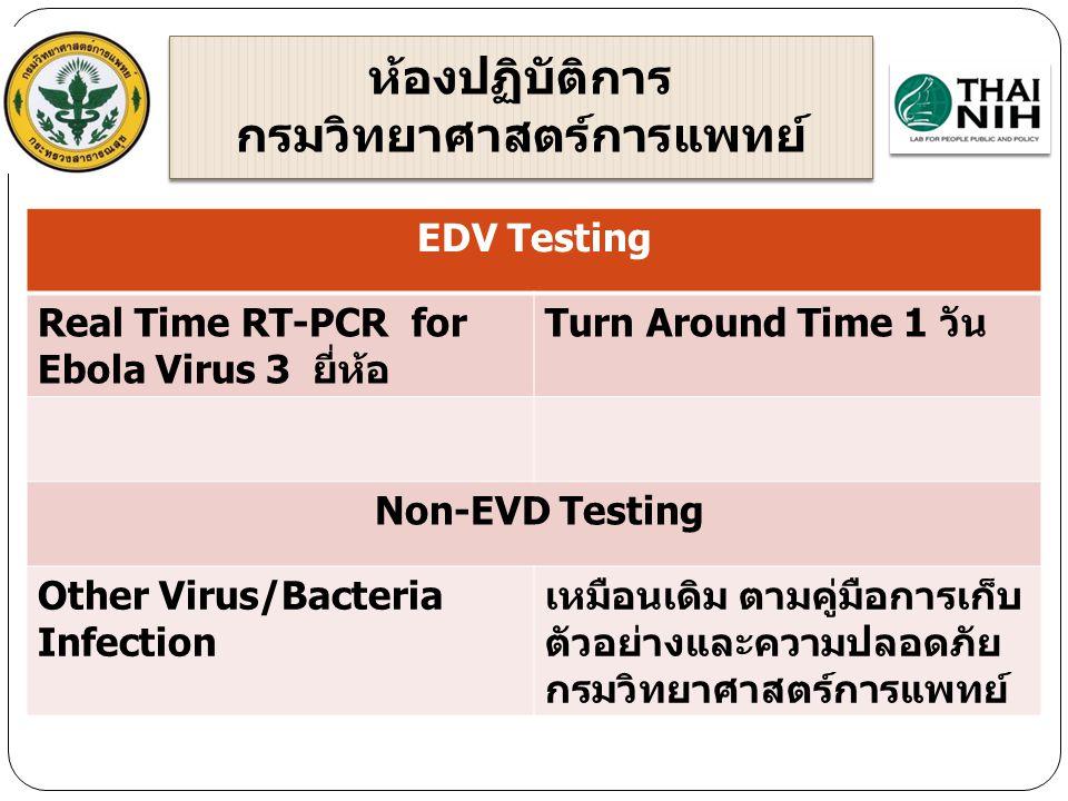 ห้องปฏิบัติการ กรมวิทยาศาสตร์การแพทย์ EDV Testing Real Time RT-PCR for Ebola Virus 3 ยี่ห้อ Turn Around Time 1 วัน Non-EVD Testing Other Virus/Bacteri