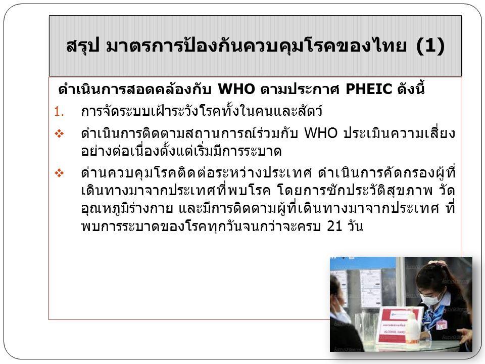 สรุป มาตรการป้องกันควบคุมโรคของไทย (1) ดำเนินการสอดคล้องกับ WHO ตามประกาศ PHEIC ดังนี้ 1. การจัดระบบเฝ้าระวังโรคทั้งในคนและสัตว์  ดำเนินการติดตามสถาน